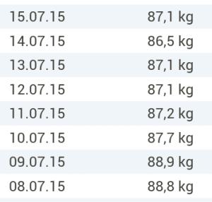 Gewicht Woche 9